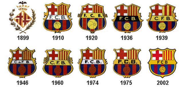 herb fc barcelony na przestrzeni lat